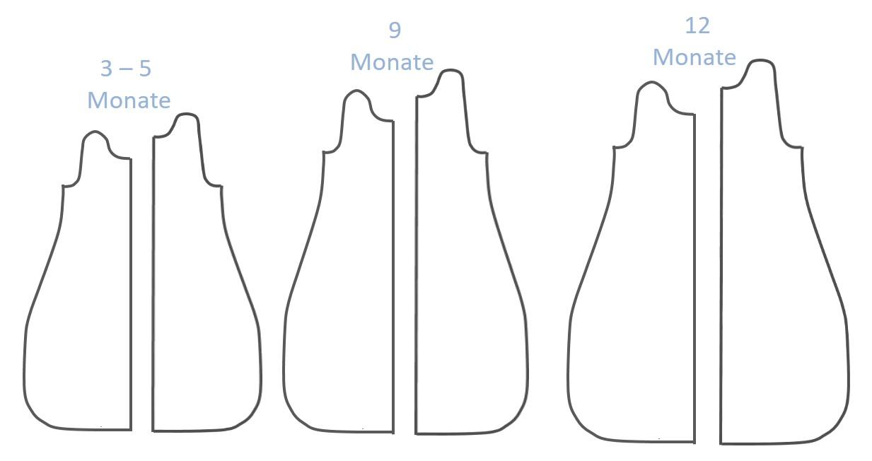 Schnittmuster Babyschlafsack in 3 Groessen selber erstellen